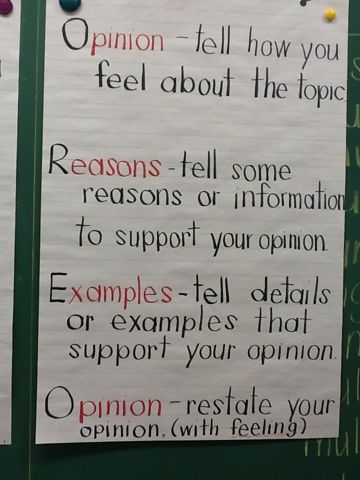 Persuasive writing rubric grade 7